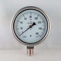 Manometro 160 mBar diametro dn 100mm radiale