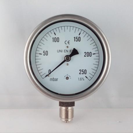 Capsule pressure gauge 250 mBar diameter dn 100mm bottom