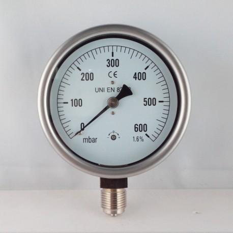 Capsule pressure gauge 600 mBar diameter dn 100mm bottom